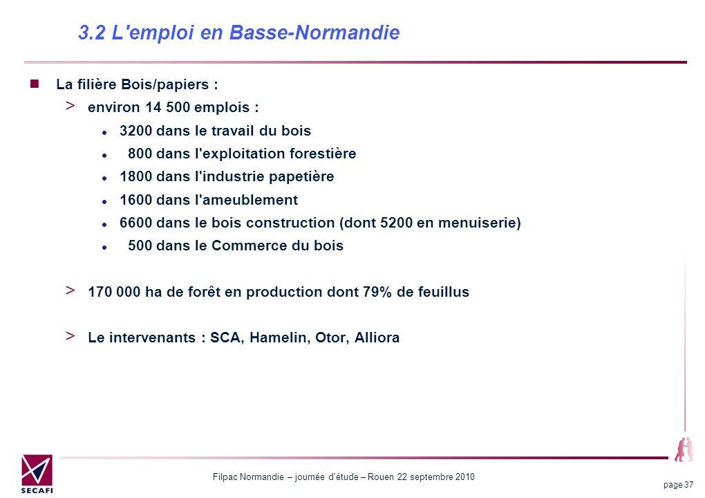 Filpac Normandie – journée d'étude – Rouen 22 septembre 2010 page 37 La filière Bois/papiers : environ 14 500 emplois : 3200 dans le travail du bois 8