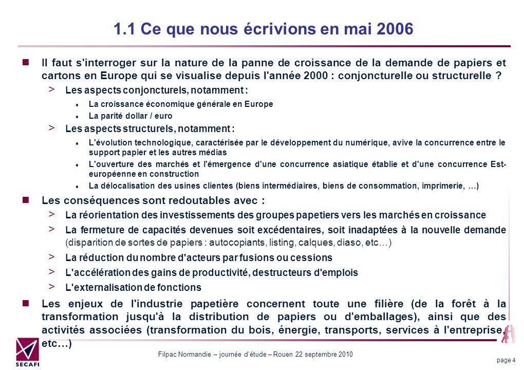 Filpac Normandie – journée d étude – Rouen 22 septembre 2010 page 4 Il faut s interroger sur la nature de la panne de croissance de la demande de papiers et cartons en Europe qui se visualise depuis l année 2000 : conjoncturelle ou structurelle .