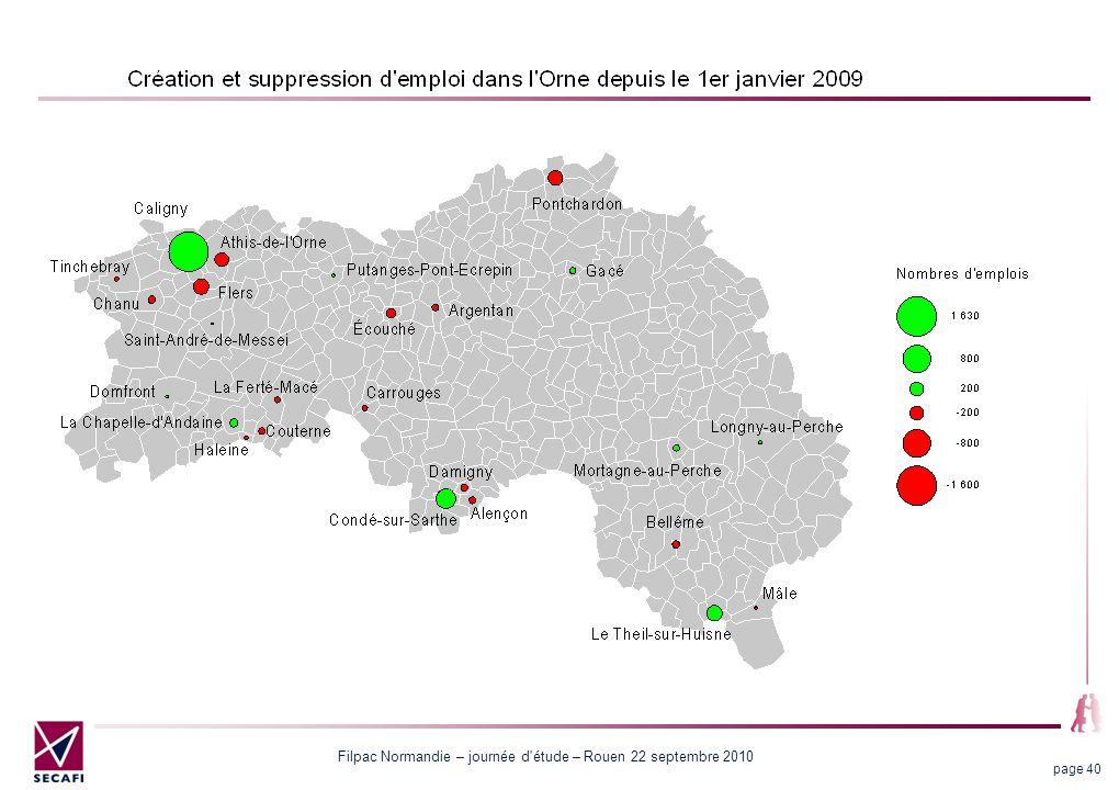 Filpac Normandie – journée d'étude – Rouen 22 septembre 2010 page 40