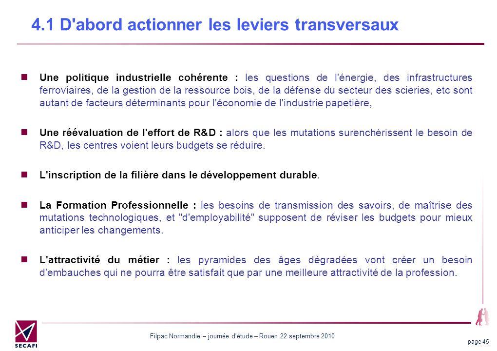 Filpac Normandie – journée d'étude – Rouen 22 septembre 2010 page 45 Une politique industrielle cohérente : les questions de l'énergie, des infrastruc