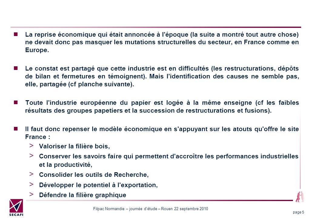 Filpac Normandie – journée d étude – Rouen 22 septembre 2010 page 5 La reprise économique qui était annoncée à l époque (la suite a montré tout autre chose) ne devait donc pas masquer les mutations structurelles du secteur, en France comme en Europe.