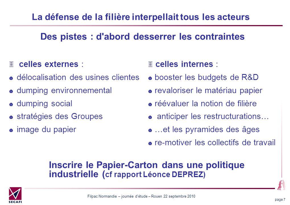 Filpac Normandie – journée d'étude – Rouen 22 septembre 2010 page 7 La défense de la filière interpellait tous les acteurs celles internes : booster l