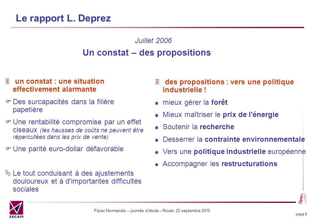 Filpac Normandie – journée d'étude – Rouen 22 septembre 2010 page 8 Le rapport L. Deprez un constat : une situation effectivement alarmante Des surcap