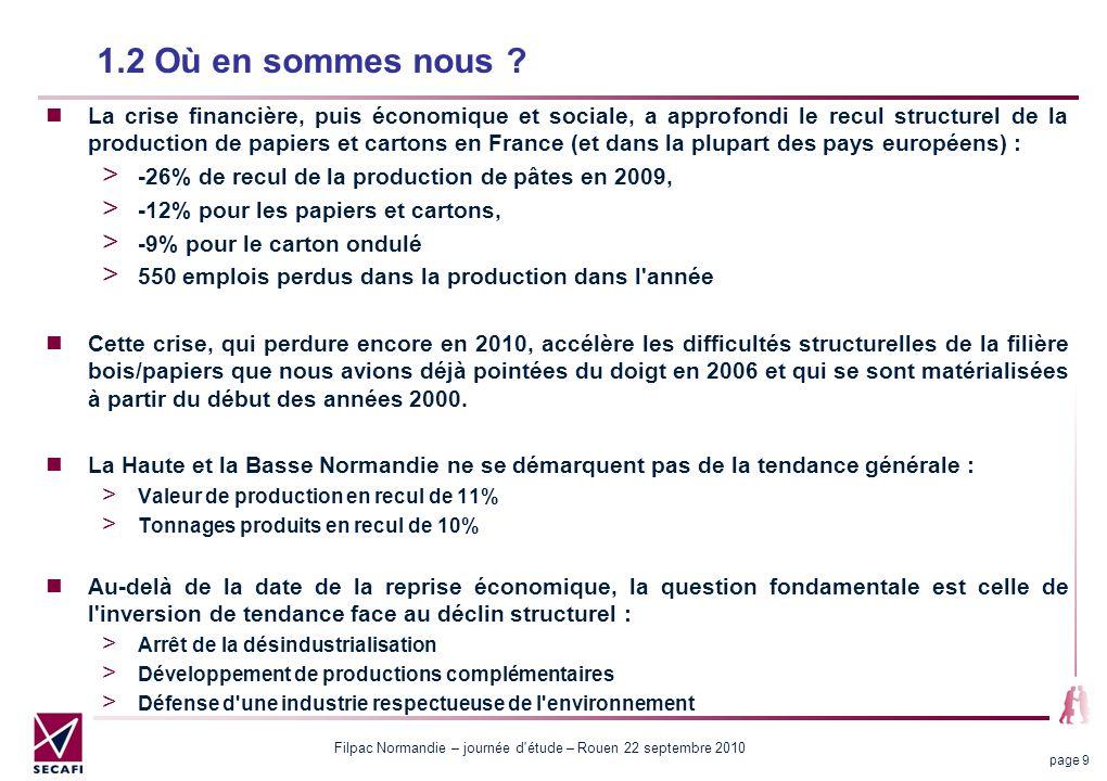 Filpac Normandie – journée d'étude – Rouen 22 septembre 2010 page 9 La crise financière, puis économique et sociale, a approfondi le recul structurel