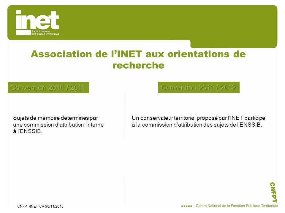 CNFPT/INET CA 30/11/2010 Association de lINET aux orientations de recherche Un conservateur territorial proposé par lINET participe à la commission dattribution des sujets de lENSSIB.