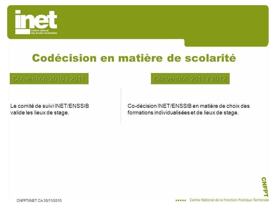CNFPT/INET CA 30/11/2010 Codécision en matière de scolarité Co-décision INET/ENSSIB en matière de choix des formations individualisées et de lieux de stage.