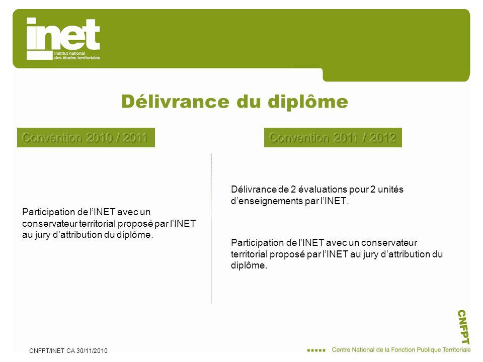 CNFPT/INET CA 30/11/2010 Délivrance du diplôme Délivrance de 2 évaluations pour 2 unités denseignements par lINET. Participation de lINET avec un cons