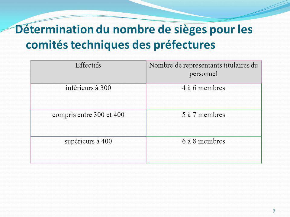 Détermination du nombre de sièges pour les comités techniques des préfectures 5 EffectifsNombre de représentants titulaires du personnel inférieurs à