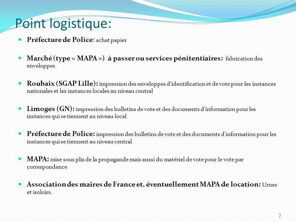 Point logistique: Préfecture de Police: achat papier Marché (type « MAPA ») à passer ou services pénitentiaires: fabrication des enveloppes Roubaix (S