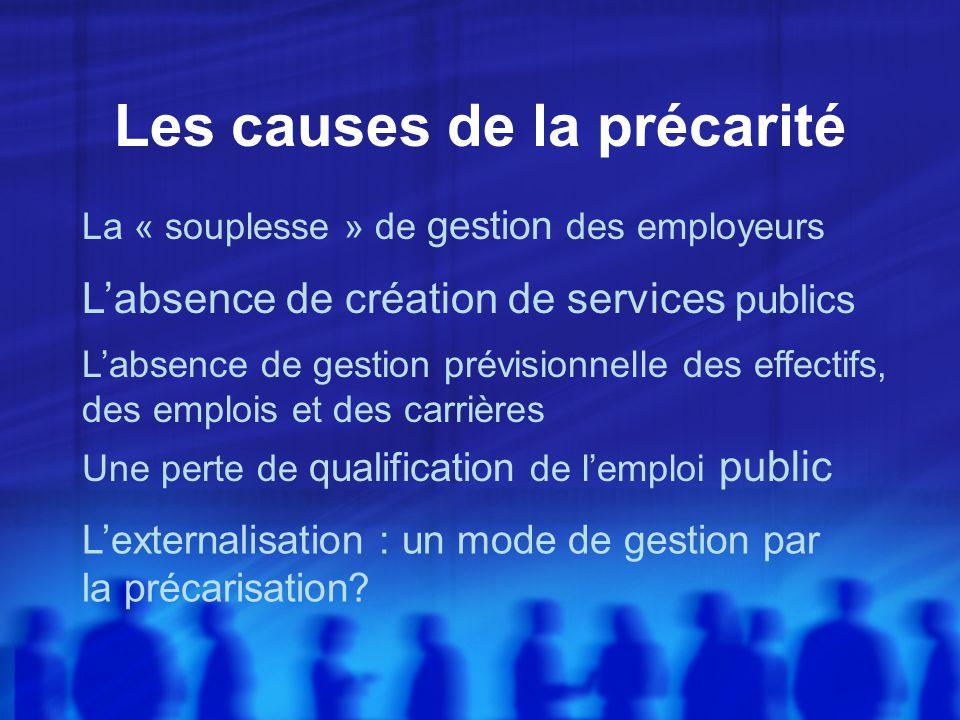 Les causes de la précarité La « souplesse » de gestion des employeurs Une perte de qualification de lemploi public Labsence de création de services pu
