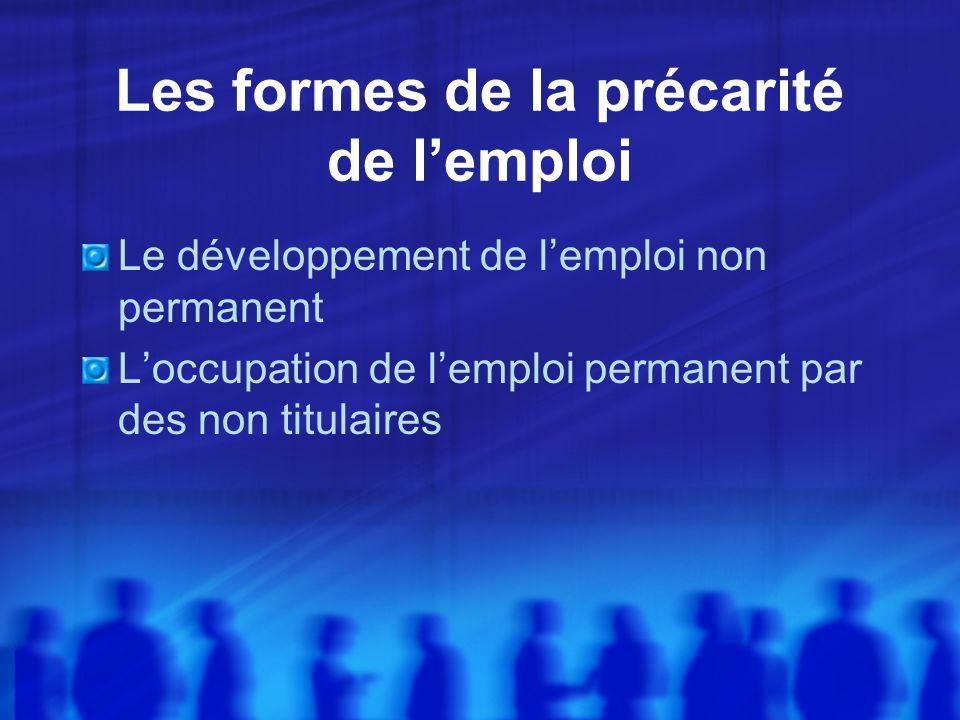 Les formes de la précarité de lemploi Le développement de lemploi non permanent Loccupation de lemploi permanent par des non titulaires