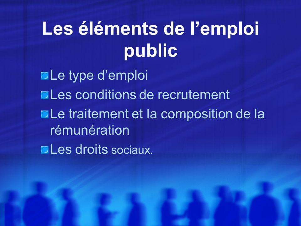 Les éléments de lemploi public Le type demploi Les conditions de recrutement Le traitement et la composition de la rémunération Les droits sociaux.
