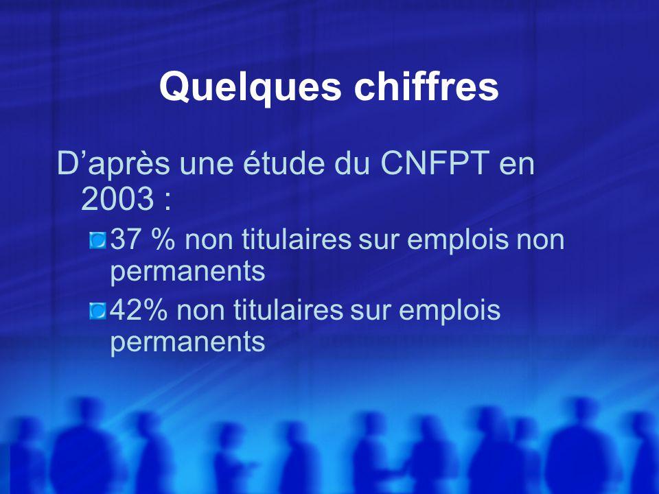 Quelques chiffres Daprès une étude du CNFPT en 2003 : 37 % non titulaires sur emplois non permanents 42% non titulaires sur emplois permanents