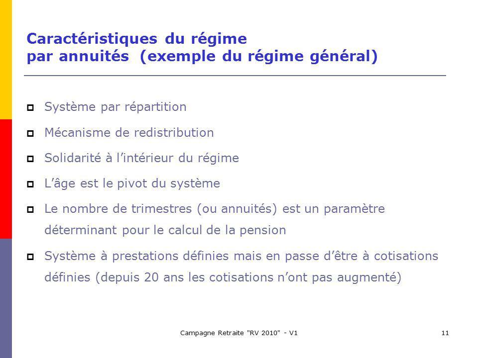 Campagne Retraite RV 2010 - V111 Caractéristiques du régime par annuités (exemple du régime général) Système par répartition Mécanisme de redistribution Solidarité à lintérieur du régime Lâge est le pivot du système Le nombre de trimestres (ou annuités) est un paramètre déterminant pour le calcul de la pension Système à prestations définies mais en passe dêtre à cotisations définies (depuis 20 ans les cotisations nont pas augmenté)