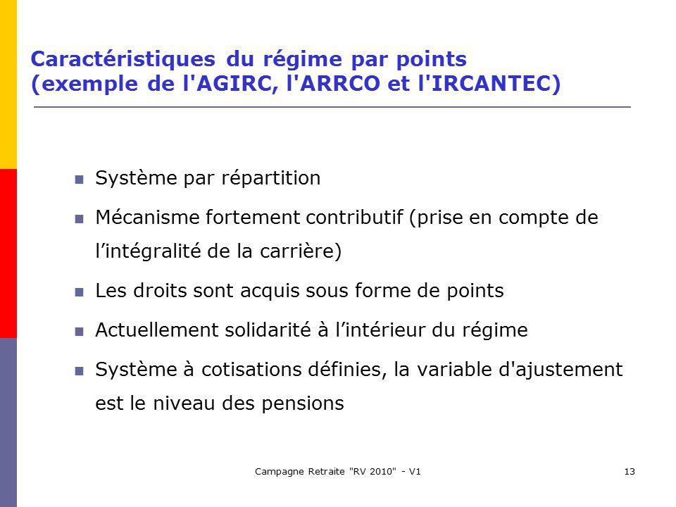 Campagne Retraite RV 2010 - V113 Caractéristiques du régime par points (exemple de l AGIRC, l ARRCO et l IRCANTEC) Système par répartition Mécanisme fortement contributif (prise en compte de lintégralité de la carrière) Les droits sont acquis sous forme de points Actuellement solidarité à lintérieur du régime Système à cotisations définies, la variable d ajustement est le niveau des pensions