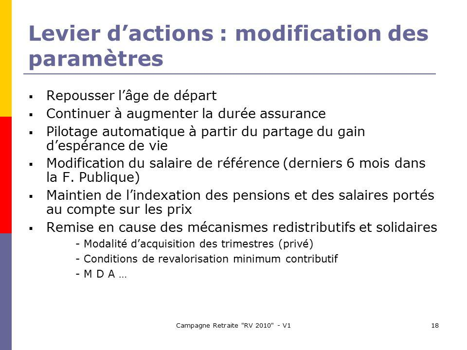 Campagne Retraite RV 2010 - V118 Levier dactions : modification des paramètres Repousser lâge de départ Continuer à augmenter la durée assurance Pilotage automatique à partir du partage du gain despérance de vie Modification du salaire de référence (derniers 6 mois dans la F.