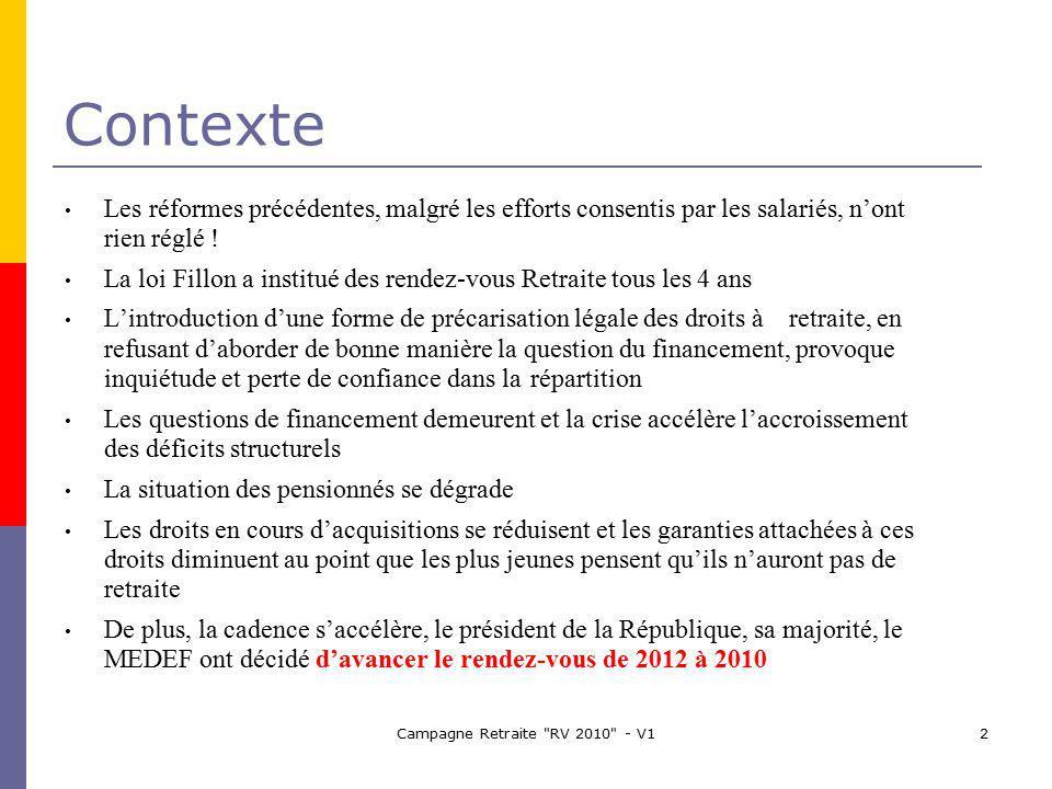 Campagne Retraite RV 2010 - V12 Contexte Les réformes précédentes, malgré les efforts consentis par les salariés, nont rien réglé .