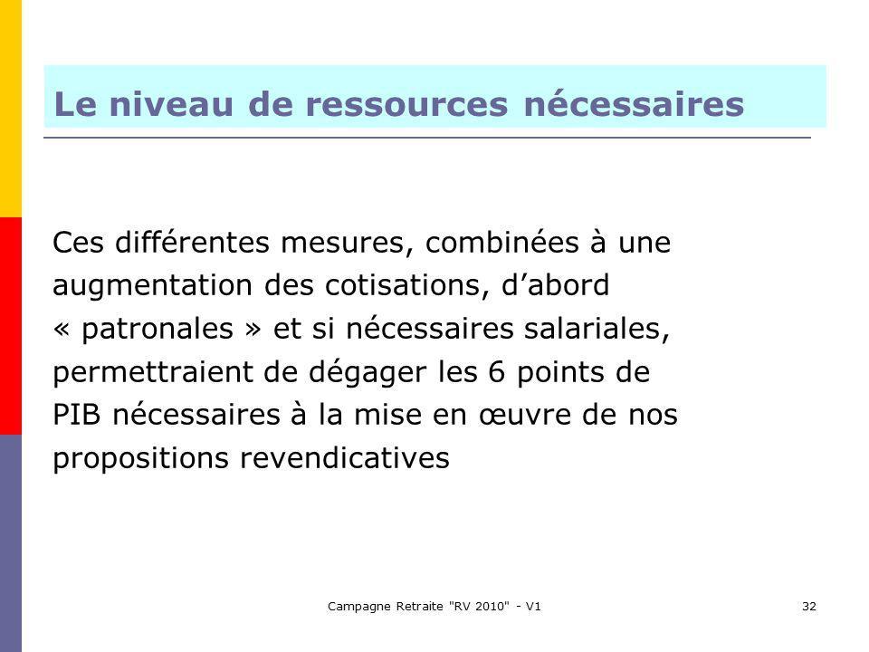 Campagne Retraite RV 2010 - V132 Ces différentes mesures, combinées à une augmentation des cotisations, dabord « patronales » et si nécessaires salariales, permettraient de dégager les 6 points de PIB nécessaires à la mise en œuvre de nos propositions revendicatives Le niveau de ressources nécessaires
