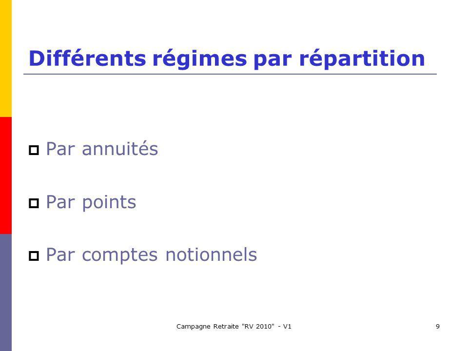 Campagne Retraite RV 2010 - V19 Différents régimes par répartition Par annuités Par points Par comptes notionnels