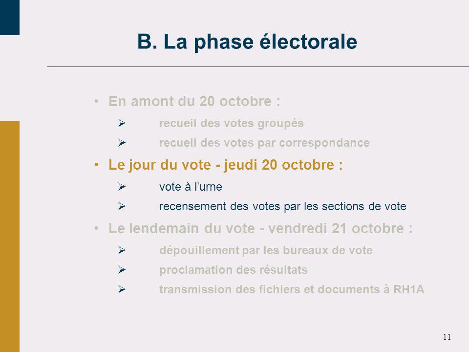 11 En amont du 20 octobre : recueil des votes groupés recueil des votes par correspondance Le jour du vote - jeudi 20 octobre : vote à lurne recenseme