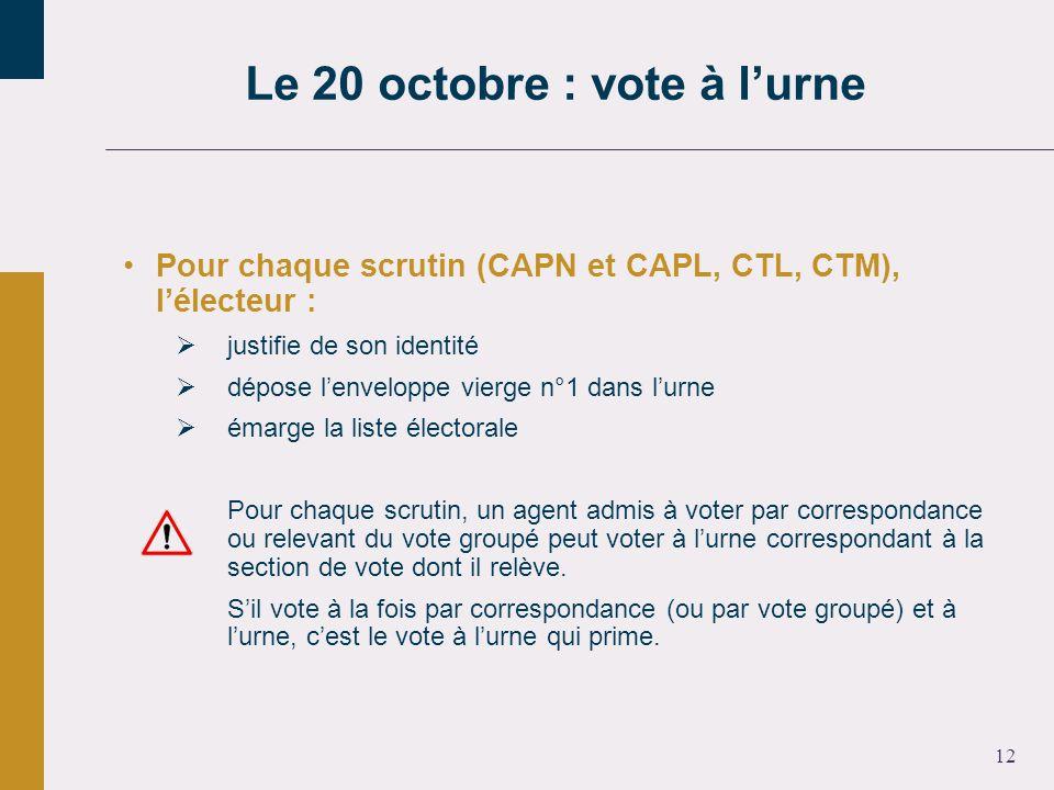 12 Pour chaque scrutin (CAPN et CAPL, CTL, CTM), lélecteur : justifie de son identité dépose lenveloppe vierge n°1 dans lurne émarge la liste électora