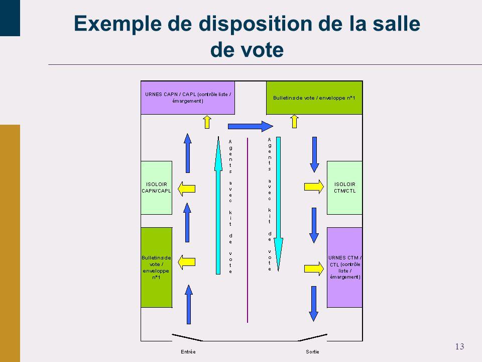 13 Exemple de disposition de la salle de vote