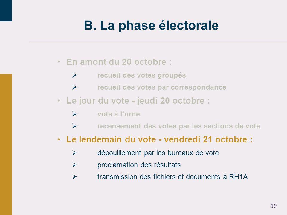 19 En amont du 20 octobre : recueil des votes groupés recueil des votes par correspondance Le jour du vote - jeudi 20 octobre : vote à lurne recenseme