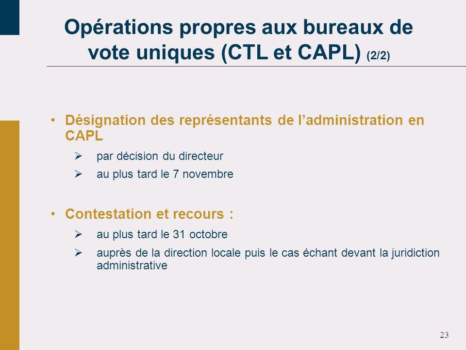 23 Désignation des représentants de ladministration en CAPL par décision du directeur au plus tard le 7 novembre Contestation et recours : au plus tar
