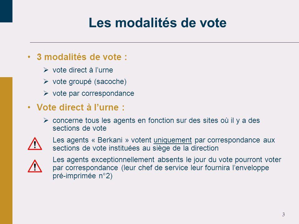 3 3 modalités de vote : vote direct à lurne vote groupé (sacoche) vote par correspondance Vote direct à lurne : concerne tous les agents en fonction s