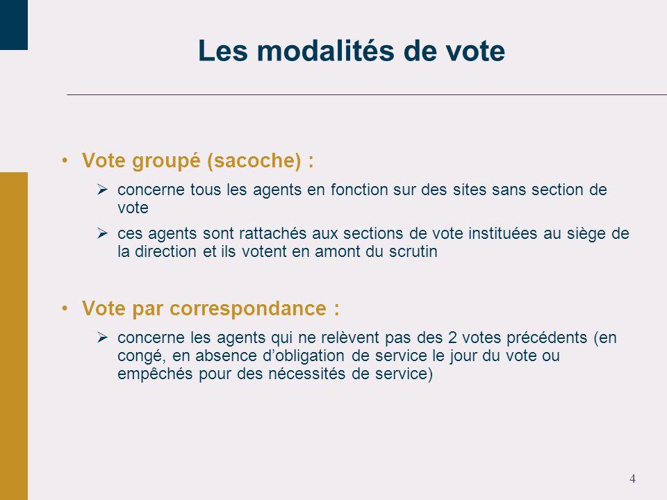 4 Vote groupé (sacoche) : concerne tous les agents en fonction sur des sites sans section de vote ces agents sont rattachés aux sections de vote insti