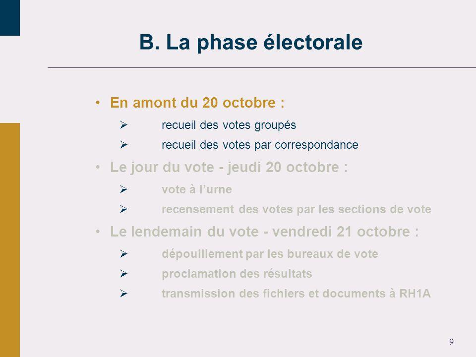 9 En amont du 20 octobre : recueil des votes groupés recueil des votes par correspondance Le jour du vote - jeudi 20 octobre : vote à lurne recensemen
