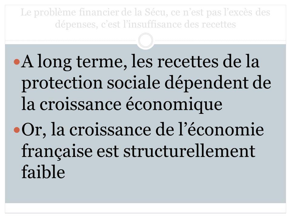 Le problème financier de la Sécu, ce nest pas lexcès des dépenses, cest linsuffisance des recettes A long terme, les recettes de la protection sociale dépendent de la croissance économique Or, la croissance de léconomie française est structurellement faible