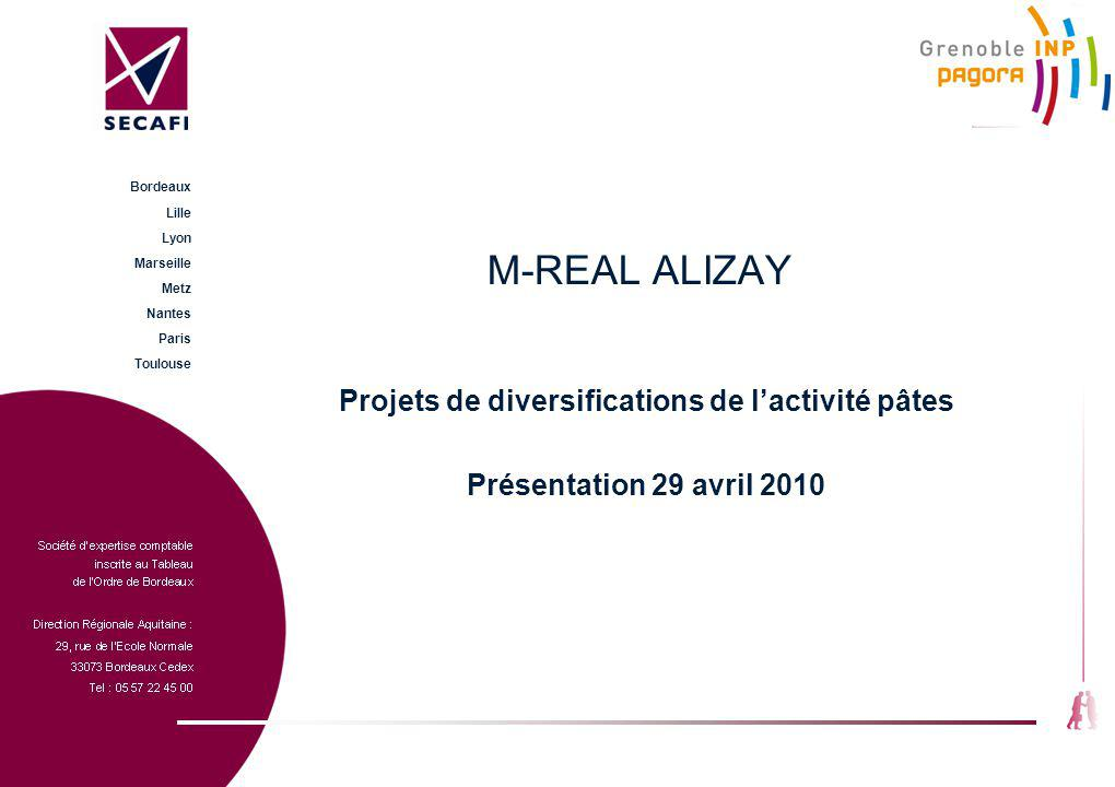 M-real ALIZAY – projets de diversifications de l usine de pâtes page 11 Bilan économique de lintroduction de lozone dans la séquence de blanchiment (0.055/kwh) Hypothèses : production de 300 000t/an aucune utilisation de loxygène fatal 0.055/kwh ClO2 1.4/kg Sources: WEDECO ANDRITZ