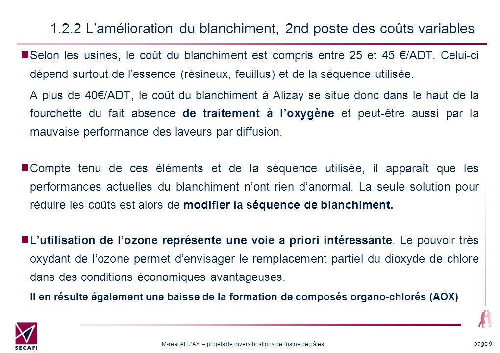 M-real ALIZAY – projets de diversifications de l'usine de pâtes page 9 Selon les usines, le coût du blanchiment est compris entre 25 et 45 /ADT. Celui