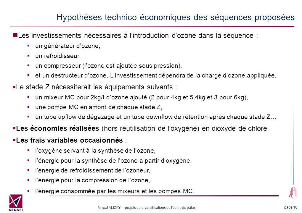M-real ALIZAY – projets de diversifications de l'usine de pâtes page 10 Hypothèses technico économiques des séquences proposées Les investissements né