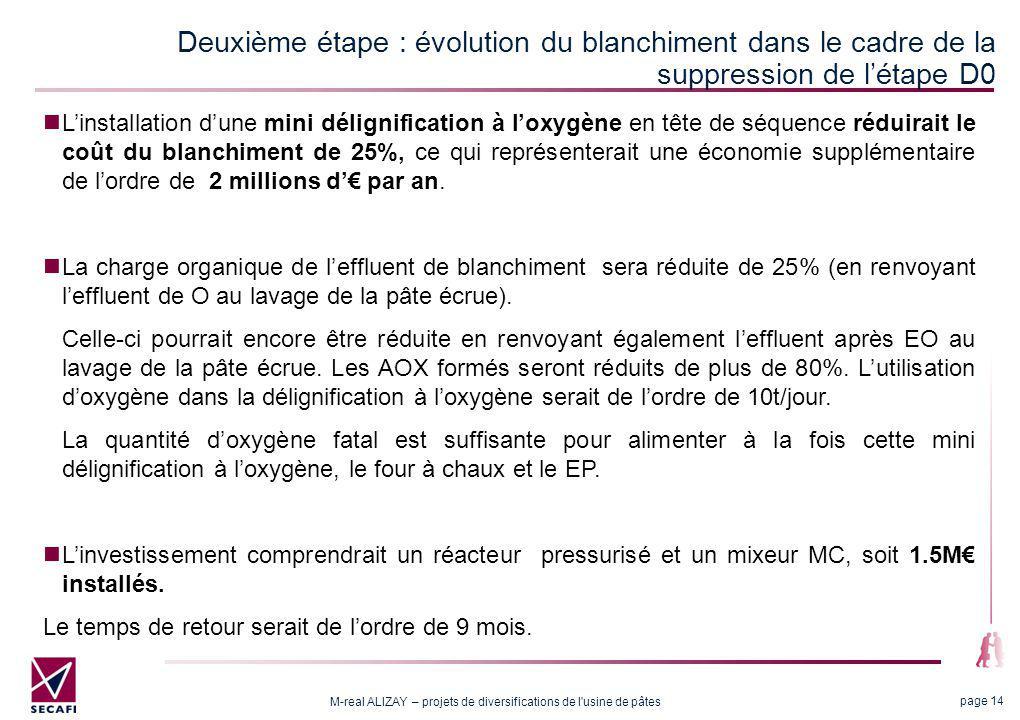 M-real ALIZAY – projets de diversifications de l'usine de pâtes page 14 Deuxième étape : évolution du blanchiment dans le cadre de la suppression de l