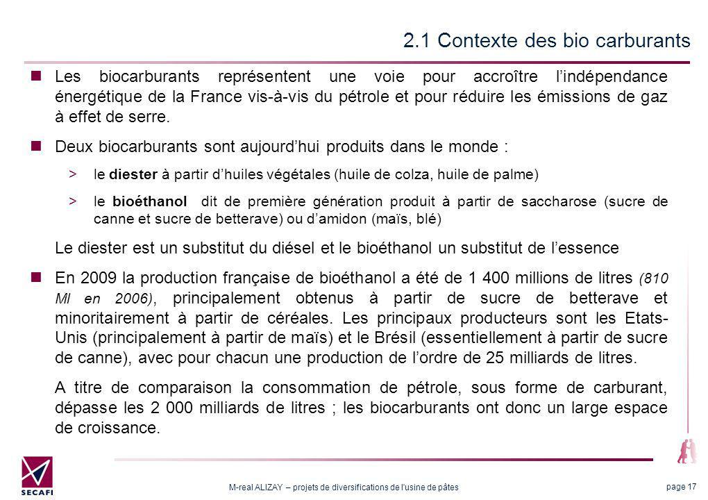 M-real ALIZAY – projets de diversifications de l usine de pâtes page 17 2.1 Contexte des bio carburants Les biocarburants représentent une voie pour accroître lindépendance énergétique de la France vis-à-vis du pétrole et pour réduire les émissions de gaz à effet de serre.