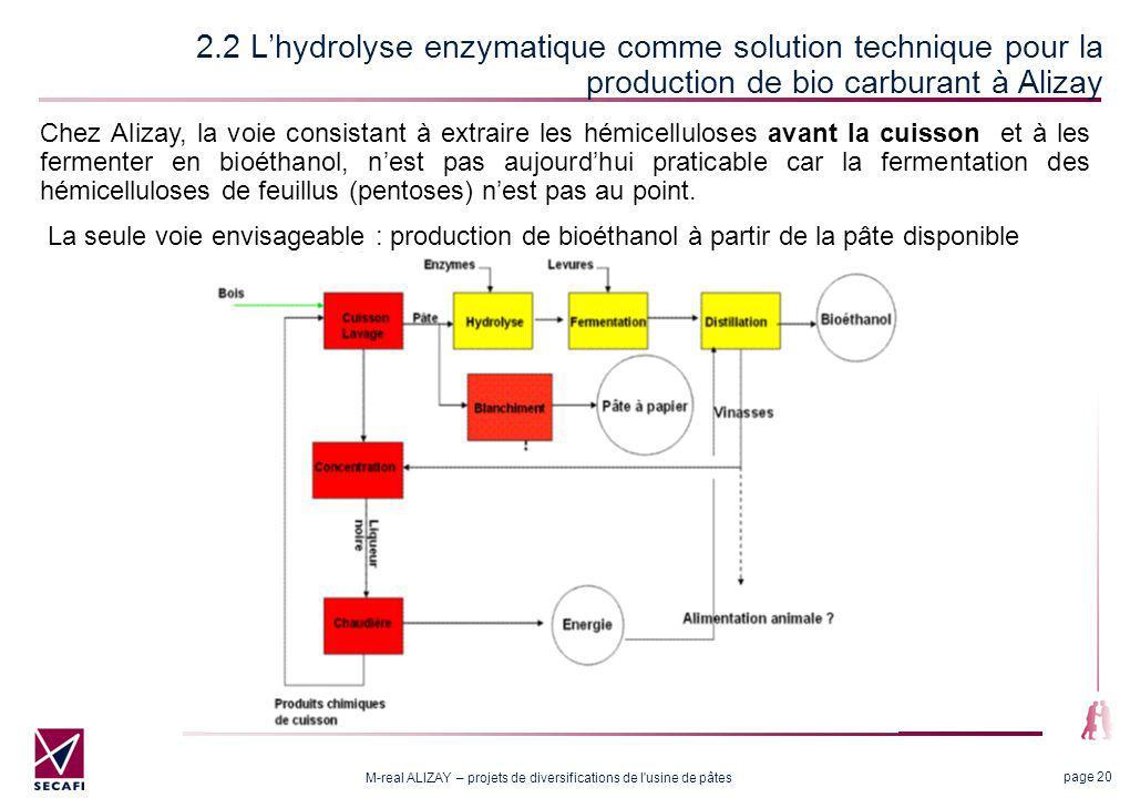 M-real ALIZAY – projets de diversifications de l'usine de pâtes page 20 2.2 Lhydrolyse enzymatique comme solution technique pour la production de bio