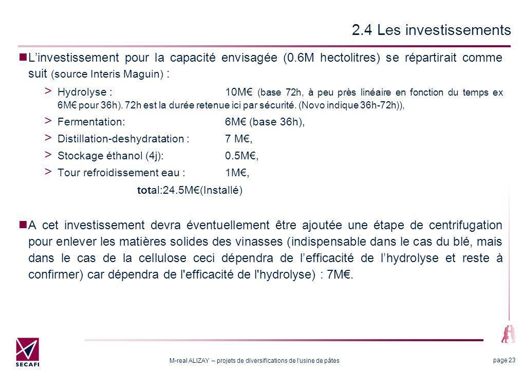 M-real ALIZAY – projets de diversifications de l usine de pâtes page 23 2.4 Les investissements Linvestissement pour la capacité envisagée (0.6M hectolitres) se répartirait comme suit (source Interis Maguin) : Hydrolyse : 10M (base 72h, à peu près linéaire en fonction du temps ex 6M pour 36h).