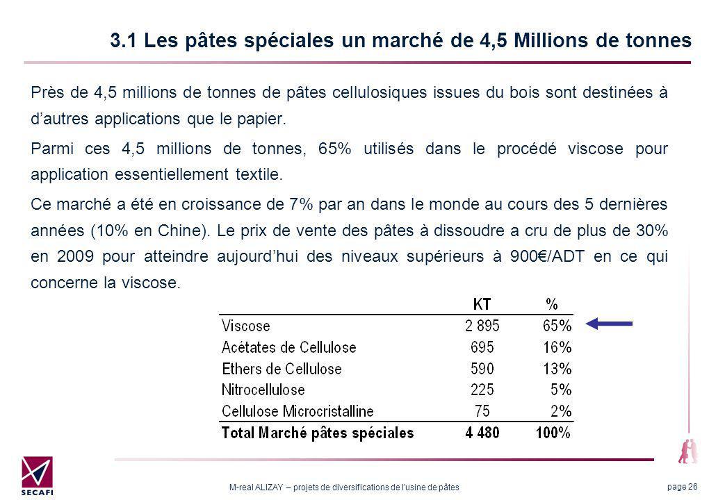 M-real ALIZAY – projets de diversifications de l'usine de pâtes page 26 3.1 Les pâtes spéciales un marché de 4,5 Millions de tonnes Près de 4,5 millio