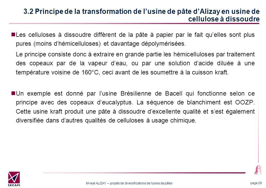 M-real ALIZAY – projets de diversifications de l'usine de pâtes page 29 3.2 Principe de la transformation de lusine de pâte dAlizay en usine de cellul