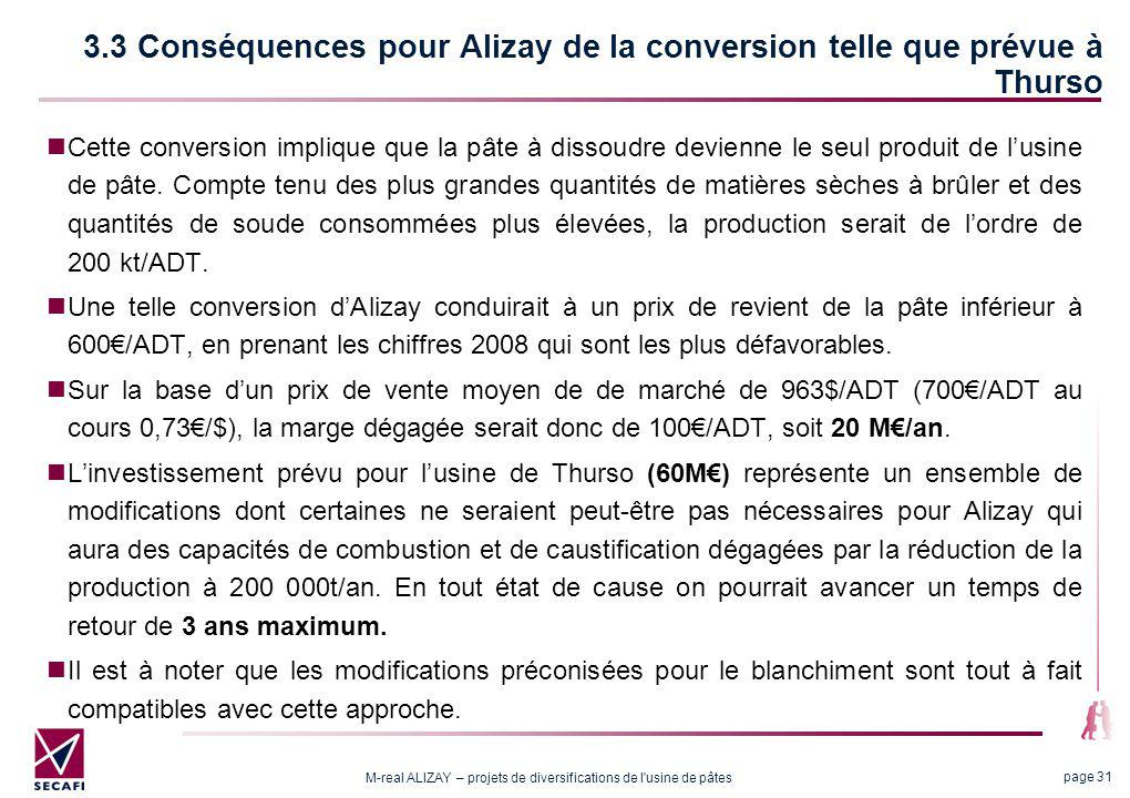 M-real ALIZAY – projets de diversifications de l usine de pâtes page 31 3.3 Conséquences pour Alizay de la conversion telle que prévue à Thurso Cette conversion implique que la pâte à dissoudre devienne le seul produit de lusine de pâte.