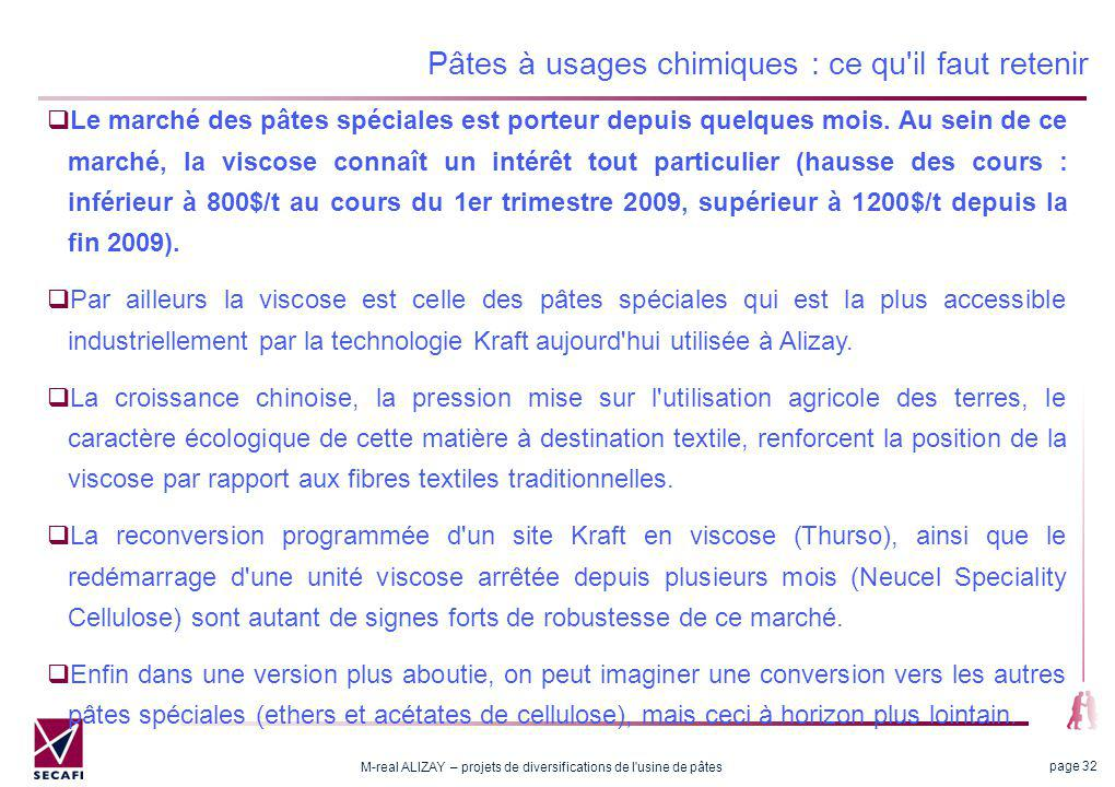 M-real ALIZAY – projets de diversifications de l'usine de pâtes page 32 Pâtes à usages chimiques : ce qu'il faut retenir Le marché des pâtes spéciales