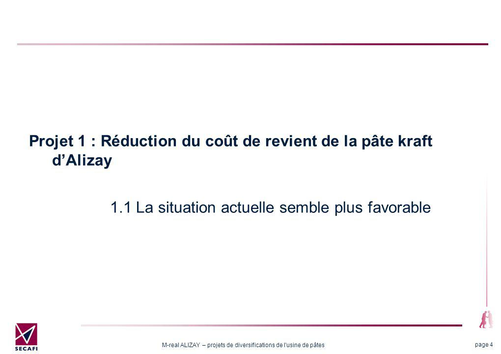 M-real ALIZAY – projets de diversifications de l usine de pâtes page 4 Projet 1 : Réduction du coût de revient de la pâte kraft dAlizay 1.1 La situation actuelle semble plus favorable