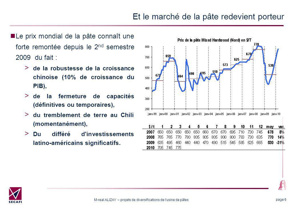 M-real ALIZAY – projets de diversifications de l usine de pâtes page 6 Et le marché de la pâte redevient porteur Le prix mondial de la pâte connaît une forte remontée depuis le 2 nd semestre 2009 du fait : de la robustesse de la croissance chinoise (10% de croissance du PIB), de la fermeture de capacités (définitives ou temporaires), du tremblement de terre au Chili (momentanément), Du différé d investissements latino-américains significatifs.
