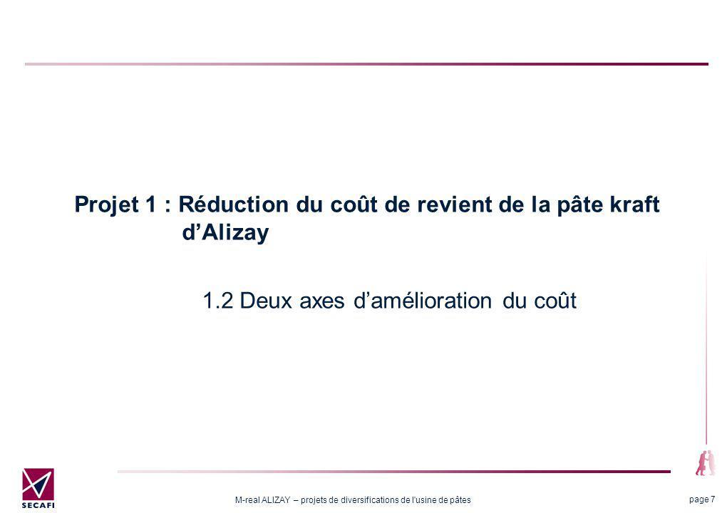 M-real ALIZAY – projets de diversifications de l usine de pâtes page 7 Projet 1 : Réduction du coût de revient de la pâte kraft dAlizay 1.2 Deux axes damélioration du coût