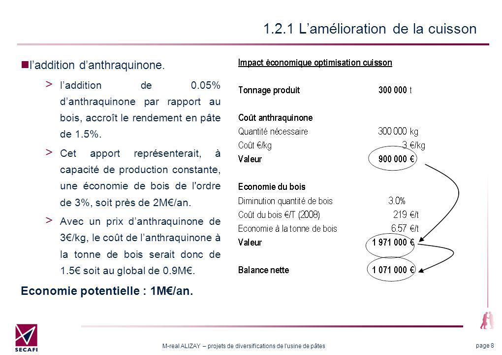 M-real ALIZAY – projets de diversifications de l usine de pâtes page 9 Selon les usines, le coût du blanchiment est compris entre 25 et 45 /ADT.