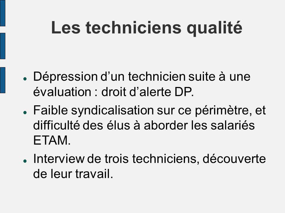 Les techniciens qualité Dépression dun technicien suite à une évaluation : droit dalerte DP. Faible syndicalisation sur ce périmètre, et difficulté de