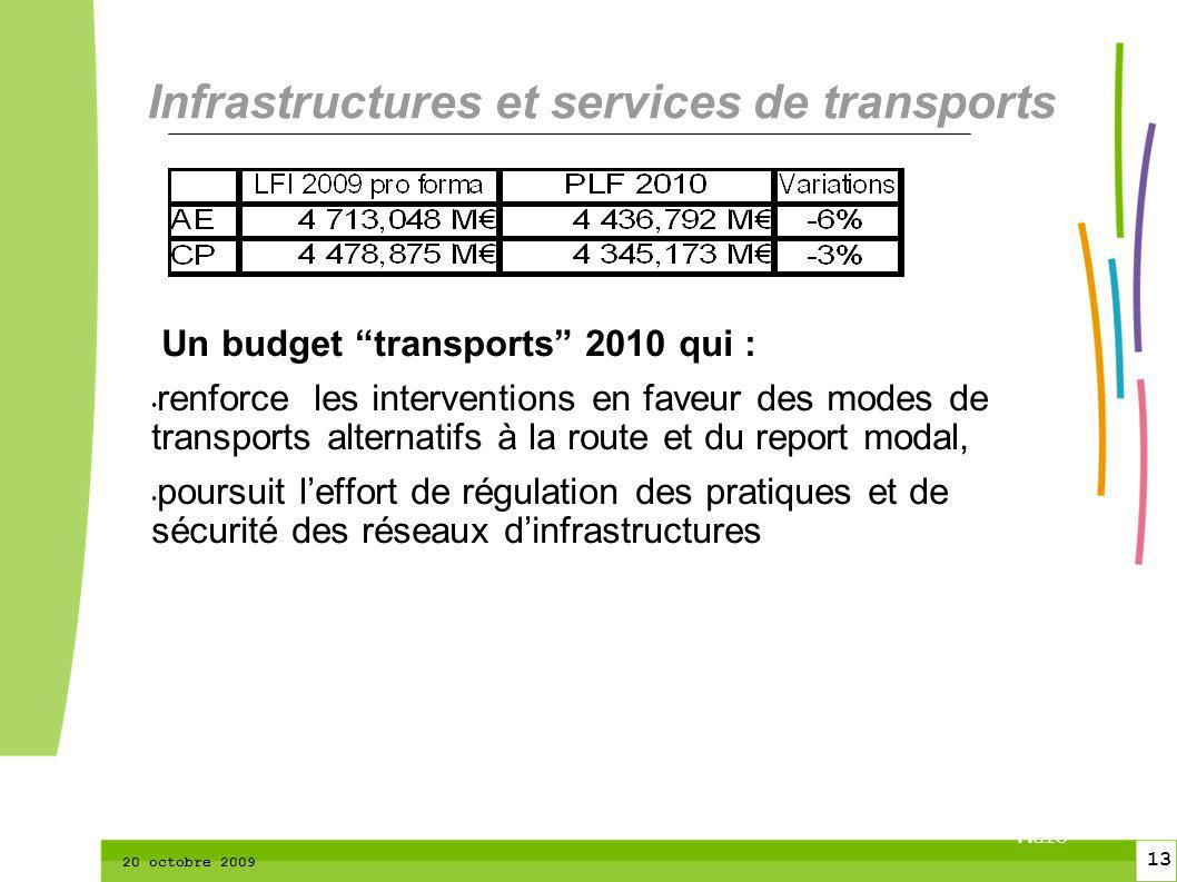 13 CTPM 2 13 CTPM 20 octobre 2009 Un budget transports 2010 qui : renforce les interventions en faveur des modes de transports alternatifs à la route et du report modal, poursuit leffort de régulation des pratiques et de sécurité des réseaux dinfrastructures Infrastructures et services de transports
