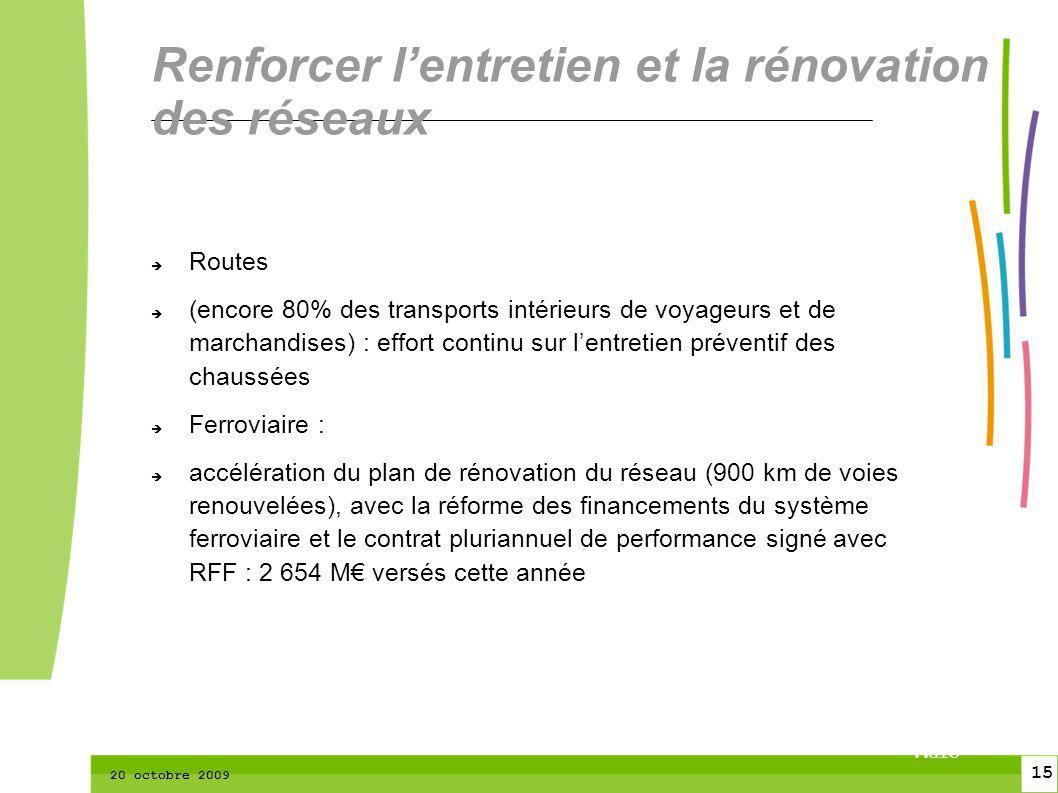 15 CTPM 2 15 CTPM 20 octobre 2009 Routes (encore 80% des transports intérieurs de voyageurs et de marchandises) : effort continu sur lentretien préventif des chaussées Ferroviaire : accélération du plan de rénovation du réseau (900 km de voies renouvelées), avec la réforme des financements du système ferroviaire et le contrat pluriannuel de performance signé avec RFF : 2 654 M versés cette année Renforcer lentretien et la rénovation des réseaux